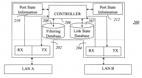 Figure 2 showing a block diagram of the system